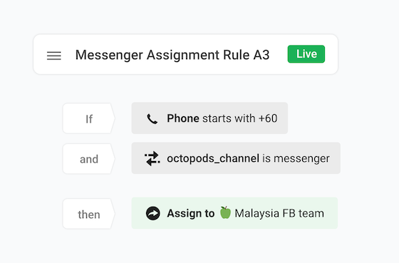 If Phone attribute starts with +60 and octopods_channel attribute is FB Messenger,                   then Assign to Malaysia FB Team