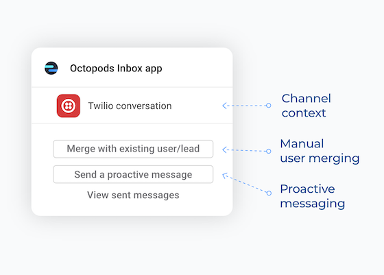 Octopods Inbox app/Widget showing channel context, manual user merging feature,                     and proactive messaging feature